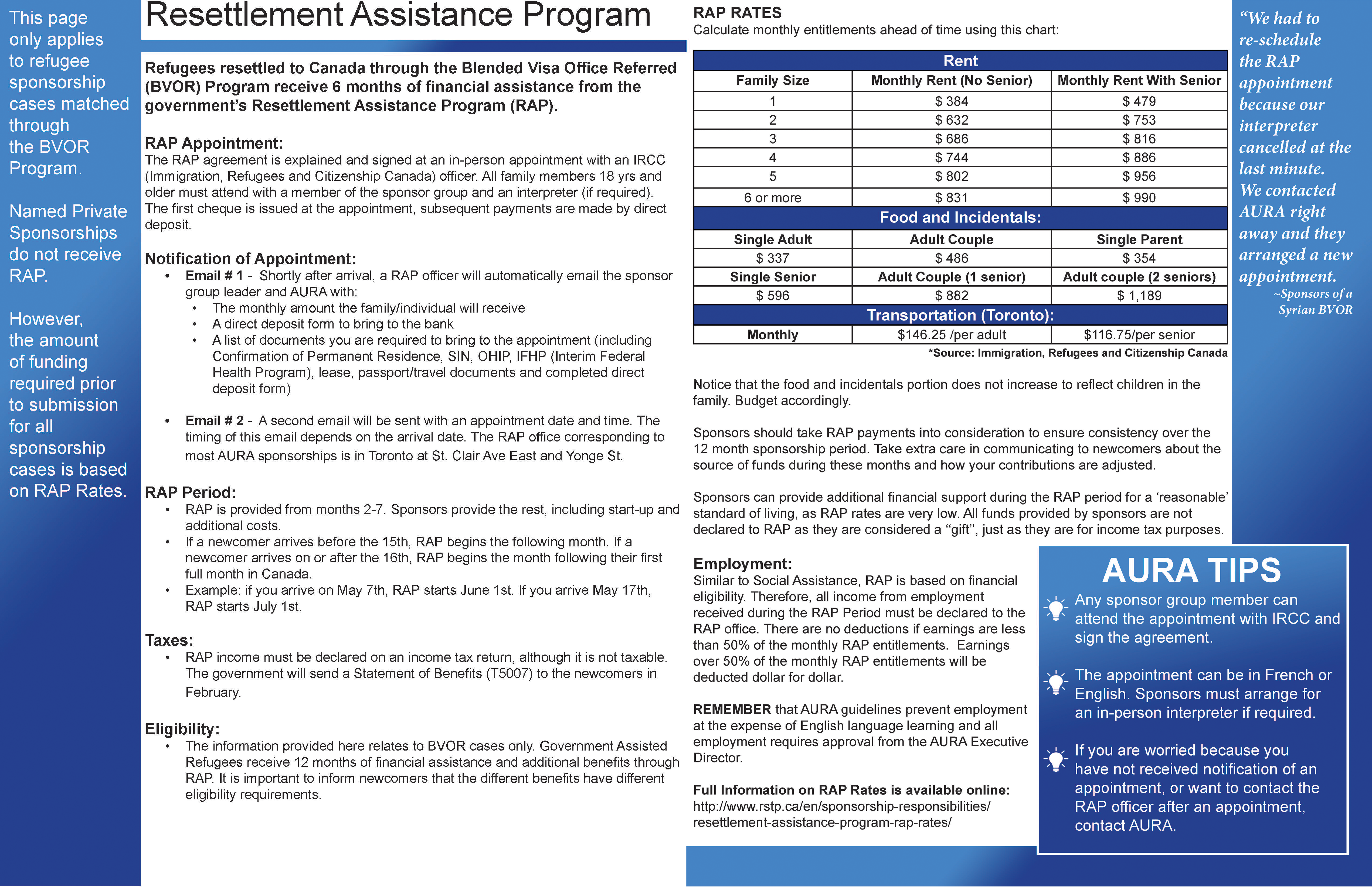 Resettlement Assistance Program (RAP)